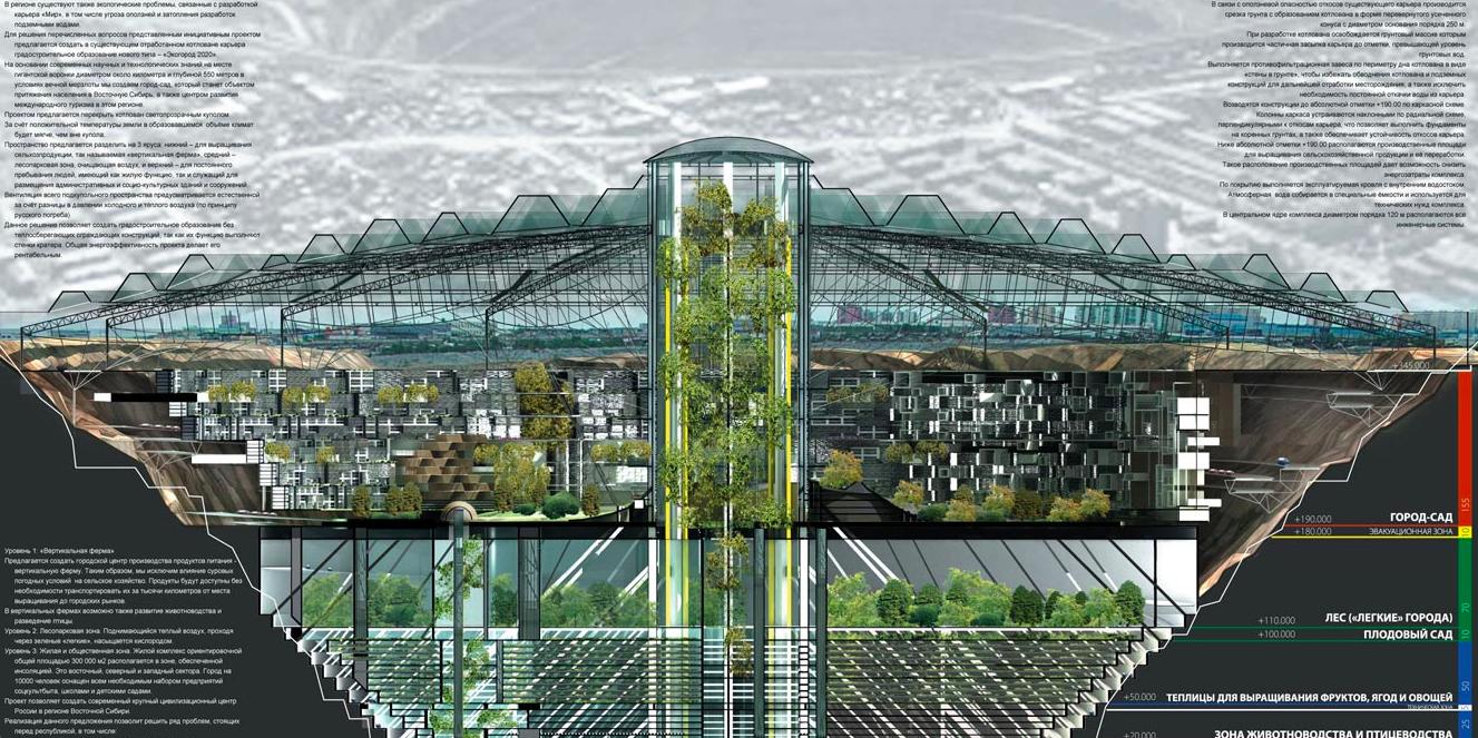 Eco-city-plans