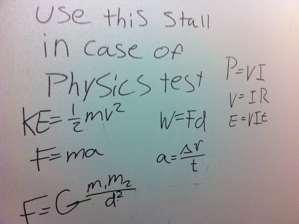 A physics cheat sheet is written on a bathroom wall.