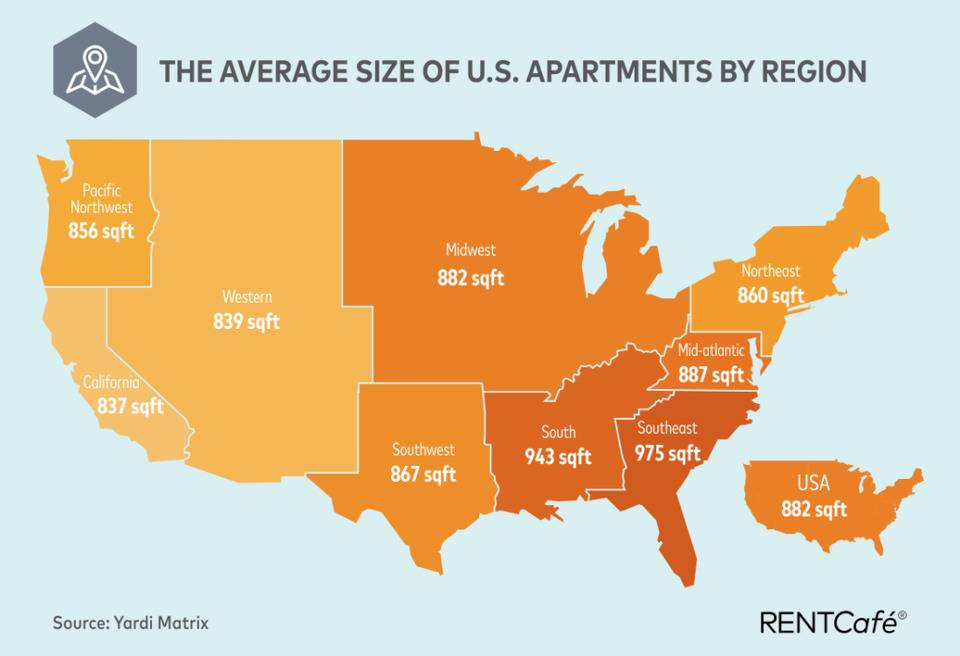 A map shows the average size of apartments by region.