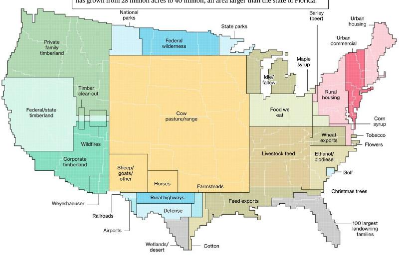 A map shows how America uses its land.
